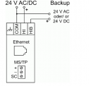 BACnet-Router